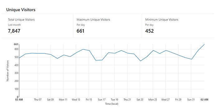 MEW stats Jan 2021