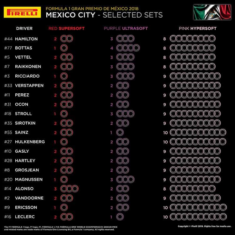23222_MX-Selected-Sets-Per-Driver-750-EN