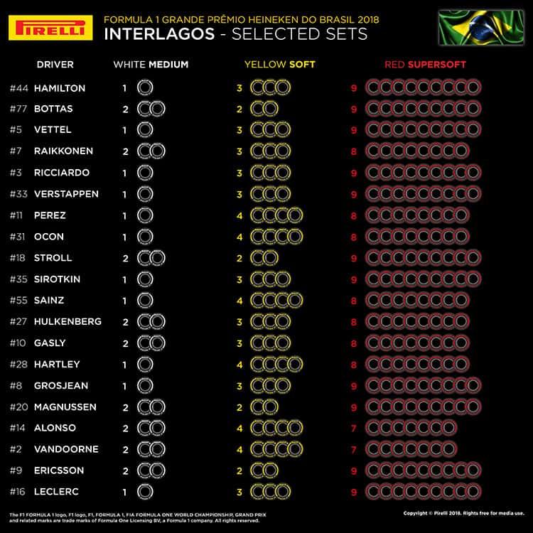 23400_BR-Selected-Sets-Per-Driver-750-EN